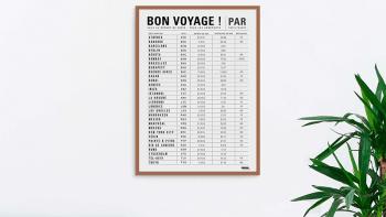Affiche d'art Bon voyage !...